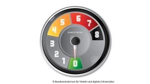 Punktetacho - bei 8 Punkten wird der Führerschein eingezogen (Quelle: BMVI)
